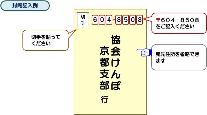 保険 全国 協会 支部 健康 東京
