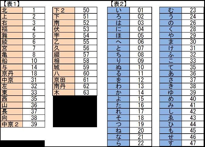 印刷 pdfファイル 印刷方法 : ... 方法について | 都道府県支部
